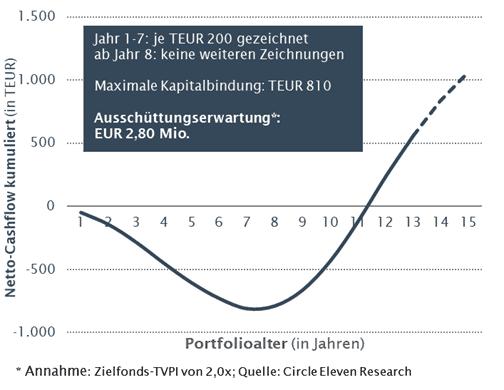 J-Curve2